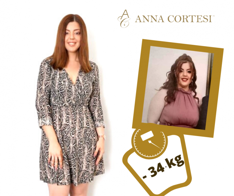 ANNA CORTESI WEIGHT LOSS NUTRITION (1)